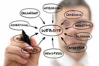 Intégrateur Web